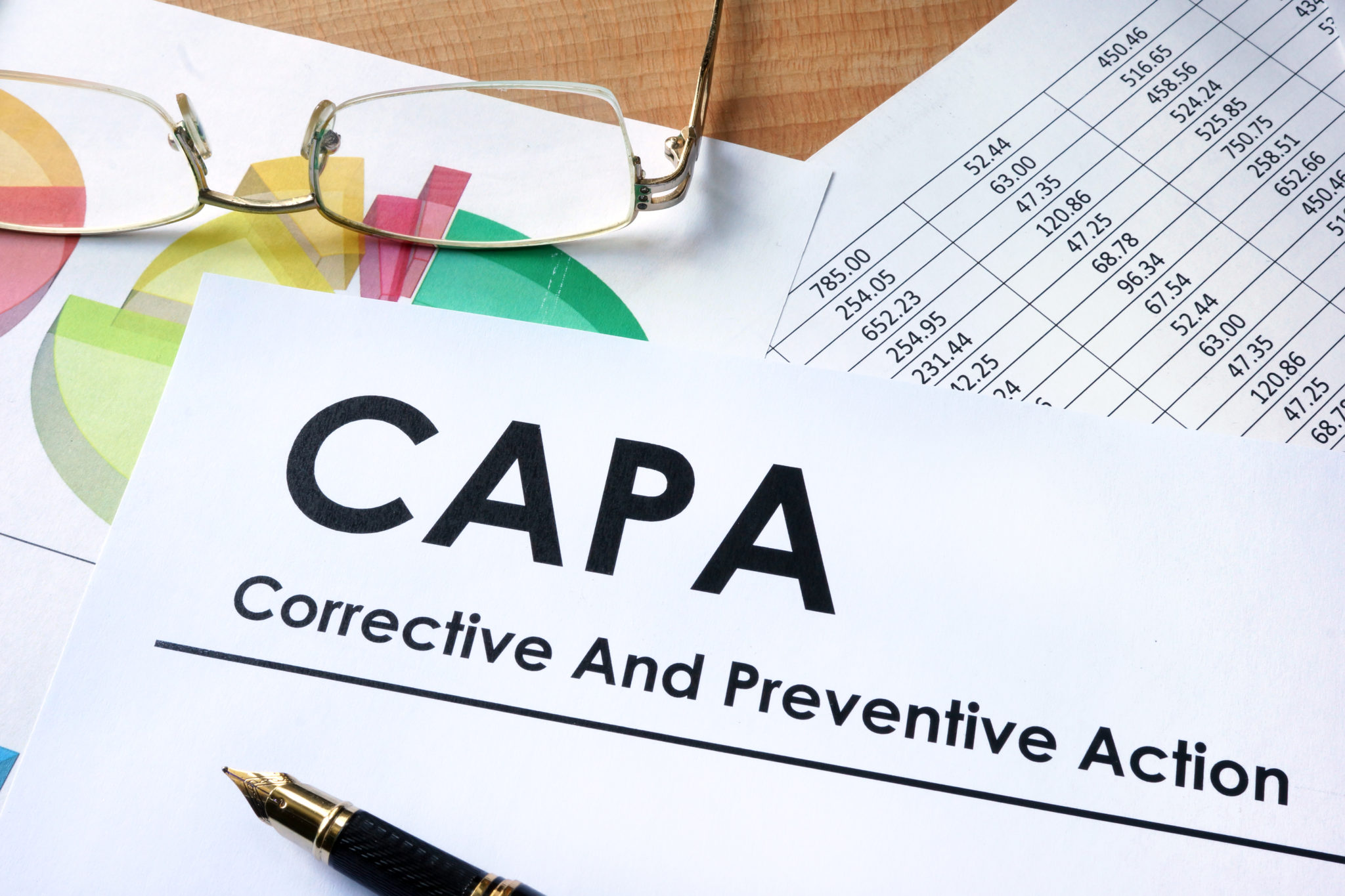 Corrective and Preventive Action